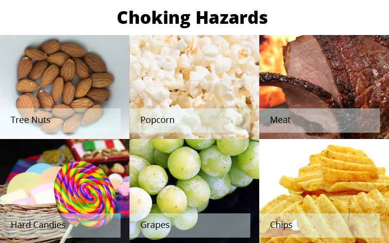 images of 8 choking hazards including: grapes, popcorn, meat, hard candies, chips, and tree nuts